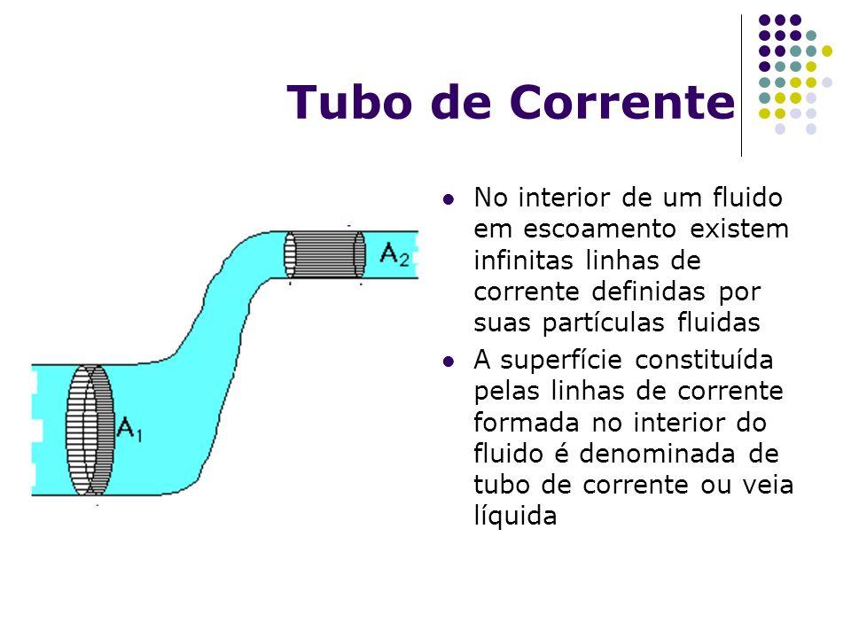 Tubo de Corrente No interior de um fluido em escoamento existem infinitas linhas de corrente definidas por suas partículas fluidas.