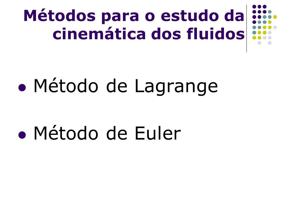 Métodos para o estudo da cinemática dos fluidos