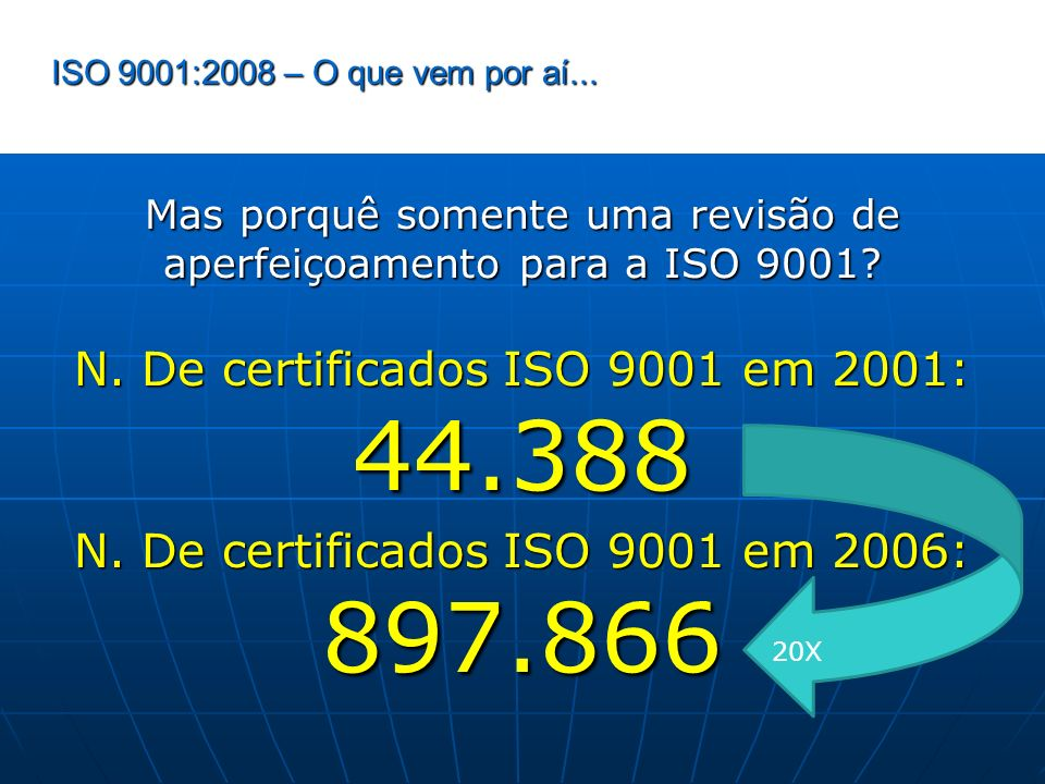 N. De certificados ISO 9001 em 2001: 44.388