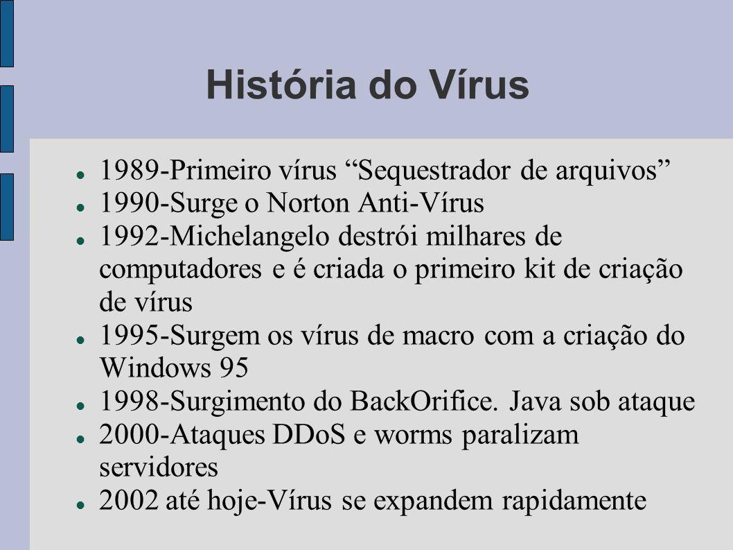 História do Vírus 1989-Primeiro vírus Sequestrador de arquivos