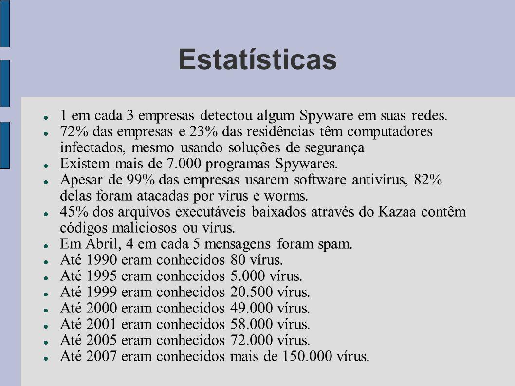 Estatísticas 1 em cada 3 empresas detectou algum Spyware em suas redes.