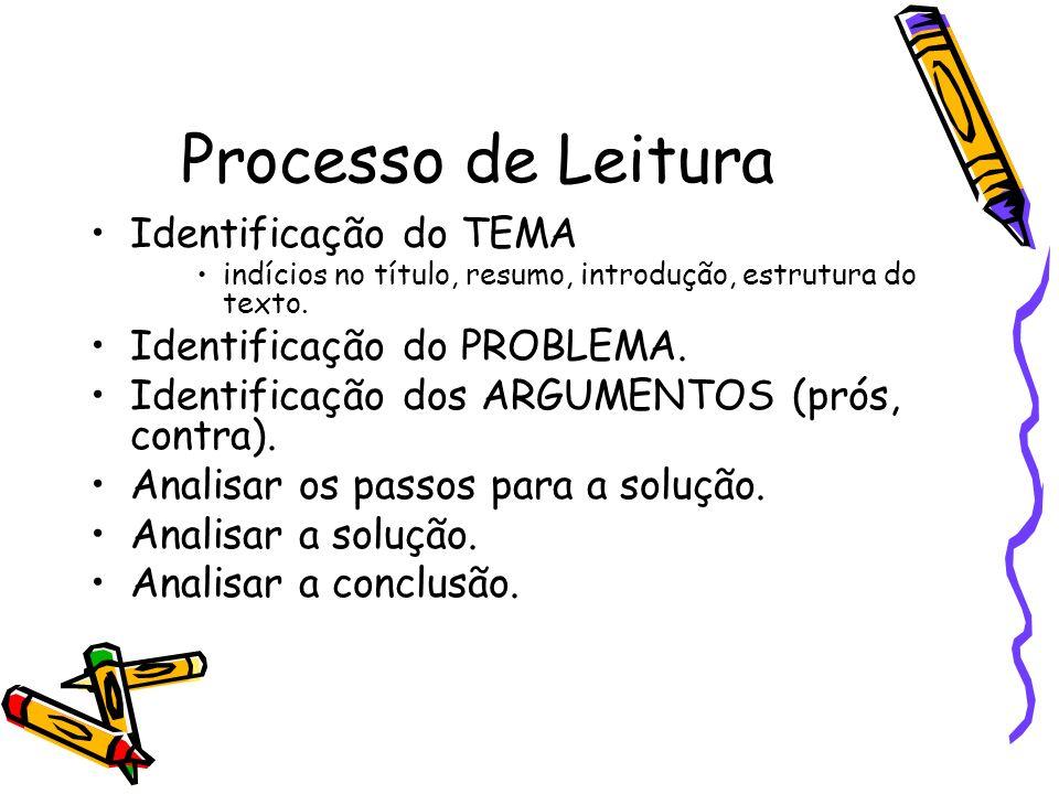 Processo de Leitura Identificação do TEMA Identificação do PROBLEMA.
