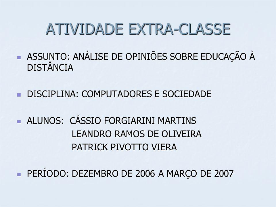 ATIVIDADE EXTRA-CLASSE