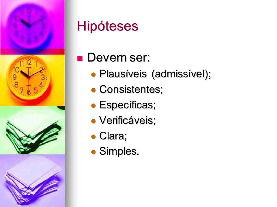 Hipóteses Devem ser: Plausíveis (admissível); Consistentes;