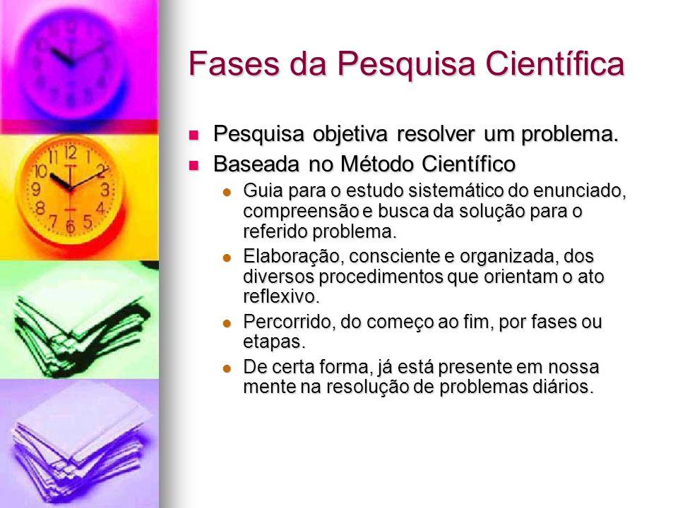 Fases da Pesquisa Científica