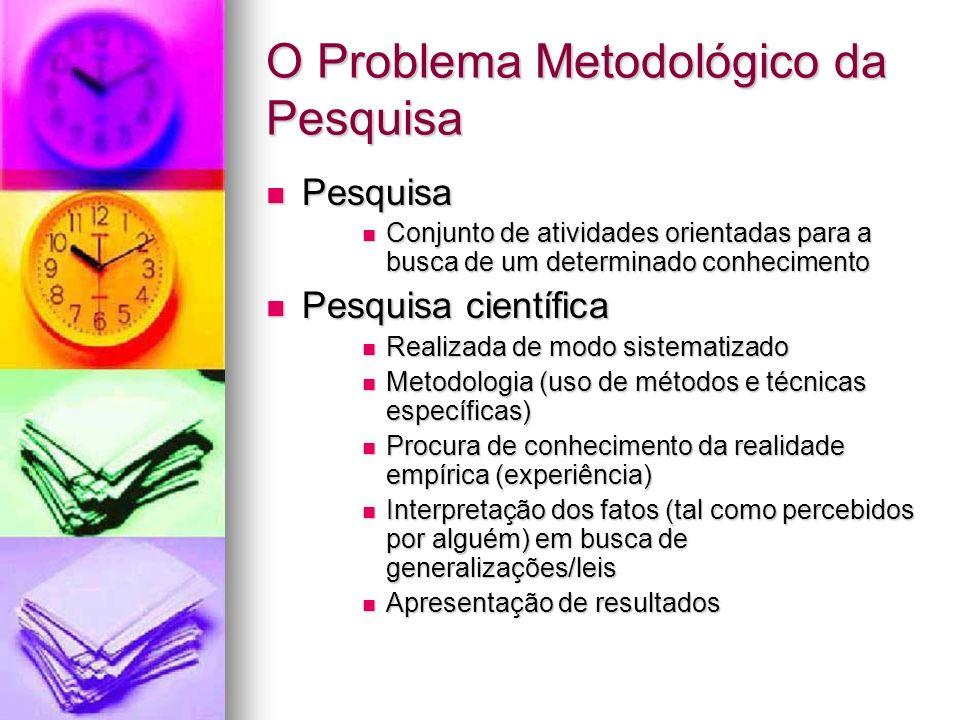 O Problema Metodológico da Pesquisa
