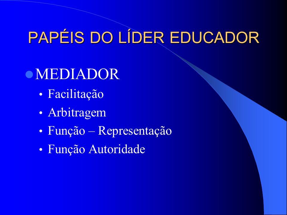 PAPÉIS DO LÍDER EDUCADOR