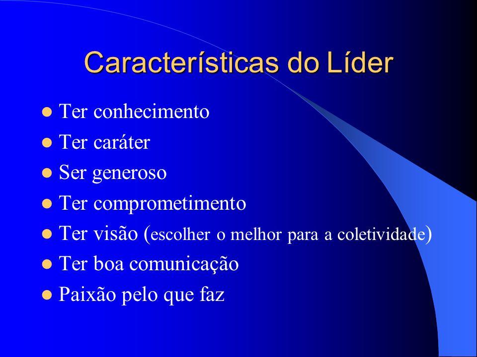 Características do Líder