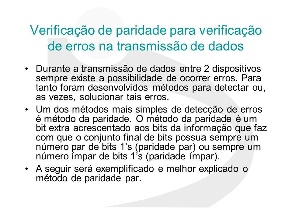 Verificação de paridade para verificação de erros na transmissão de dados