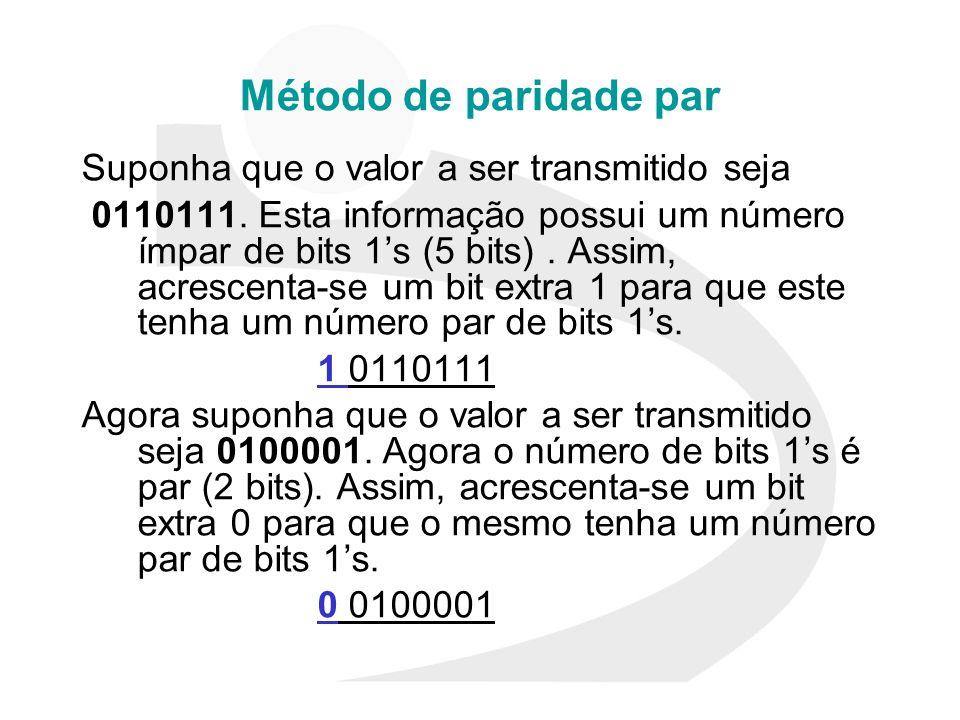 Método de paridade par Suponha que o valor a ser transmitido seja