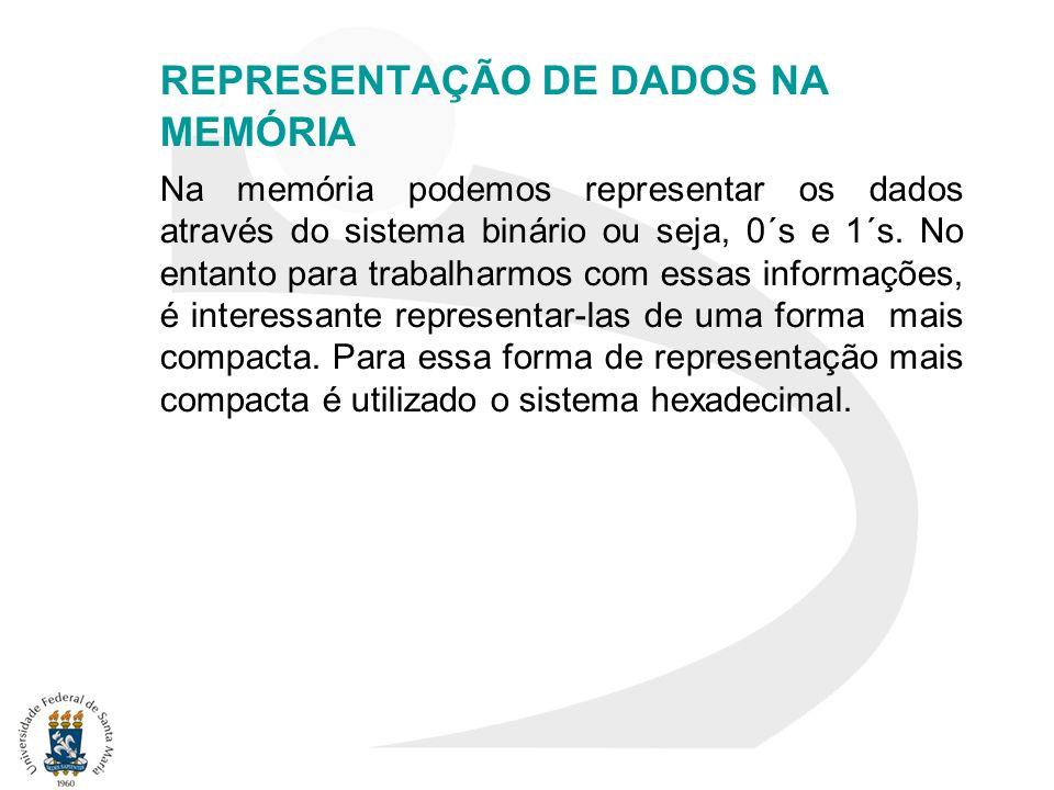 REPRESENTAÇÃO DE DADOS NA MEMÓRIA