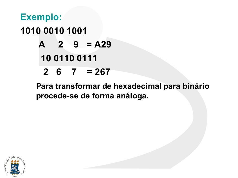 Exemplo:1010 0010 1001. A 2 9 = A29. 10 0110 0111. 2 6 7 = 267.
