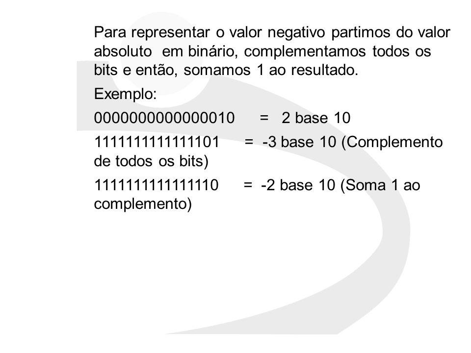 Para representar o valor negativo partimos do valor absoluto em binário, complementamos todos os bits e então, somamos 1 ao resultado.