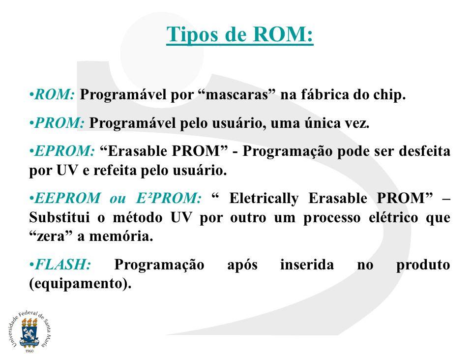 Tipos de ROM: ROM: Programável por mascaras na fábrica do chip.