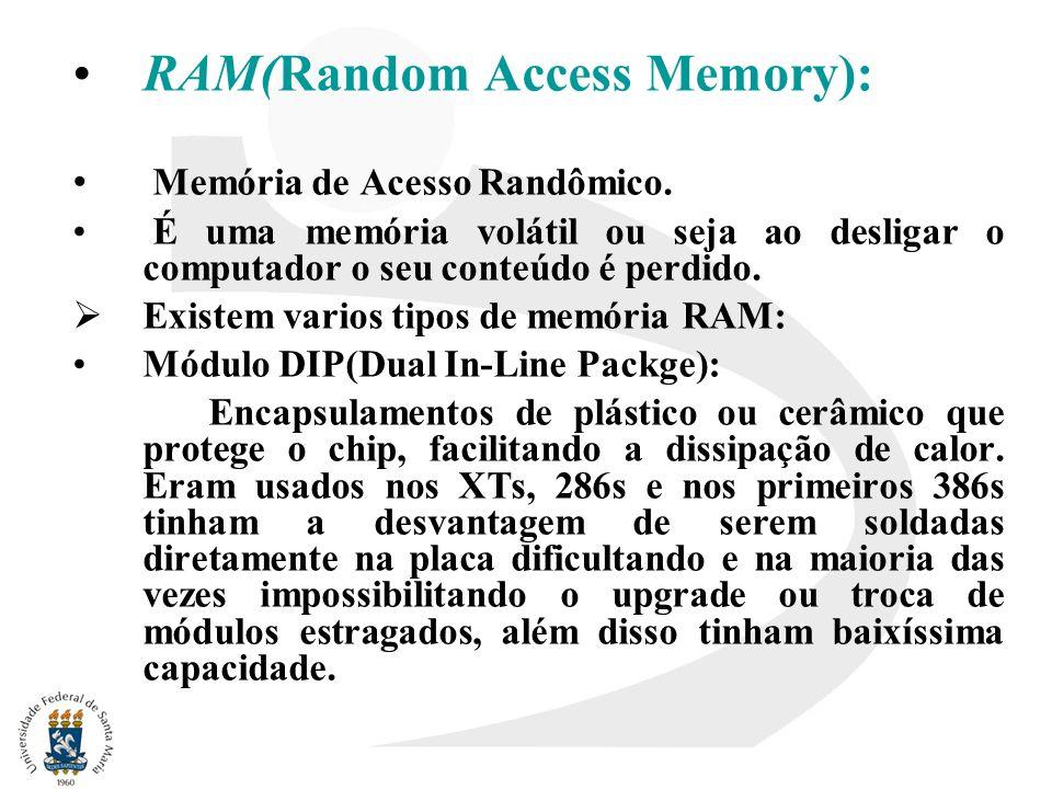 RAM(Random Access Memory):