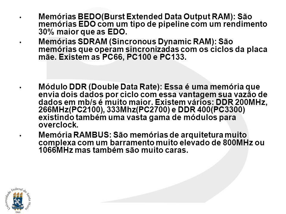 Memórias BEDO(Burst Extended Data Output RAM): São memórias EDO com um tipo de pipeline com um rendimento 30% maior que as EDO.