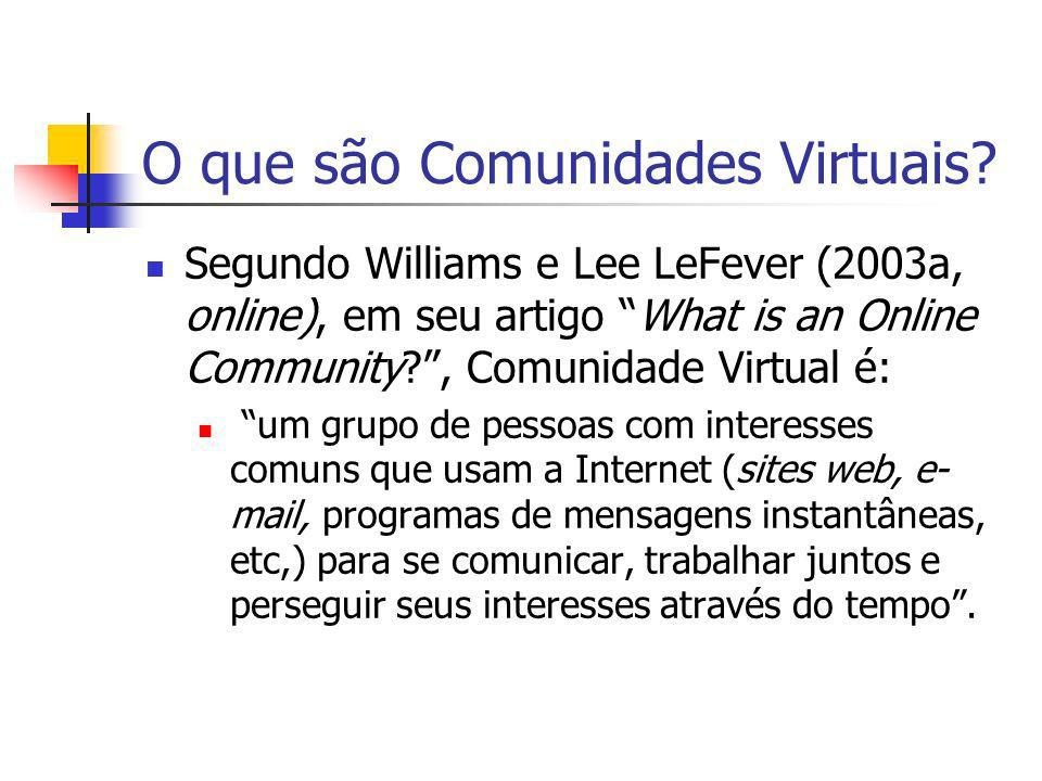 O que são Comunidades Virtuais