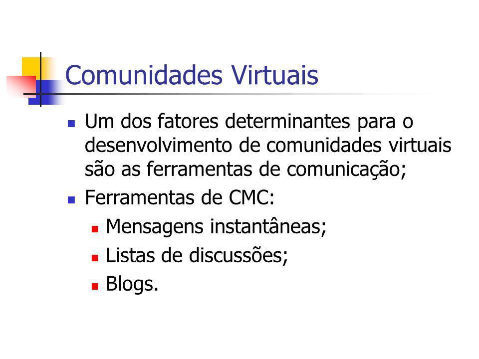 Comunidades Virtuais Um dos fatores determinantes para o desenvolvimento de comunidades virtuais são as ferramentas de comunicação;