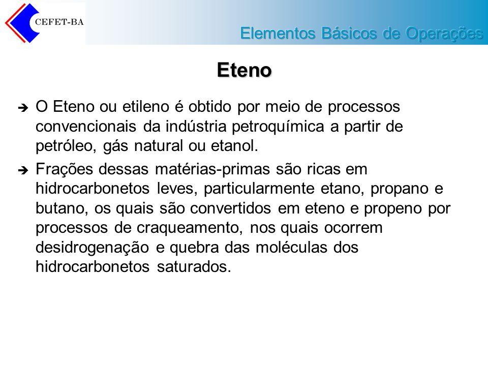 Eteno O Eteno ou etileno é obtido por meio de processos convencionais da indústria petroquímica a partir de petróleo, gás natural ou etanol.