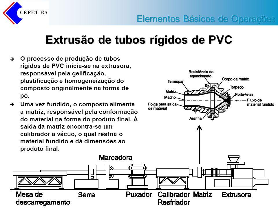 Extrusão de tubos rígidos de PVC