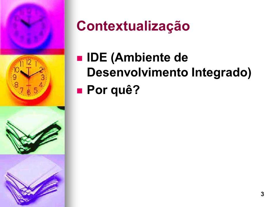 Contextualização IDE (Ambiente de Desenvolvimento Integrado) Por quê