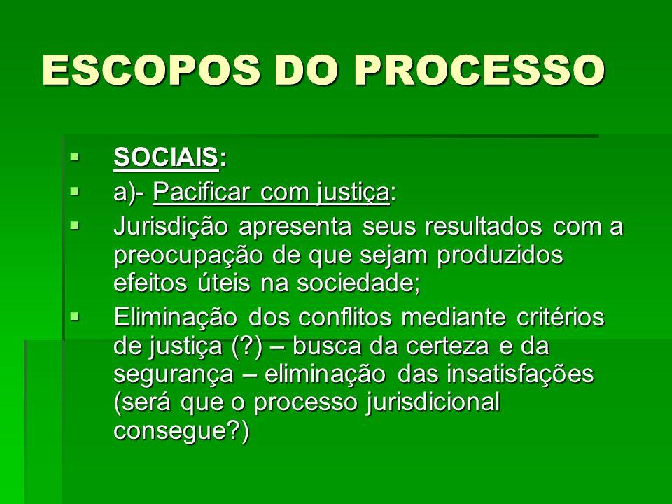 ESCOPOS DO PROCESSO SOCIAIS: a)- Pacificar com justiça: