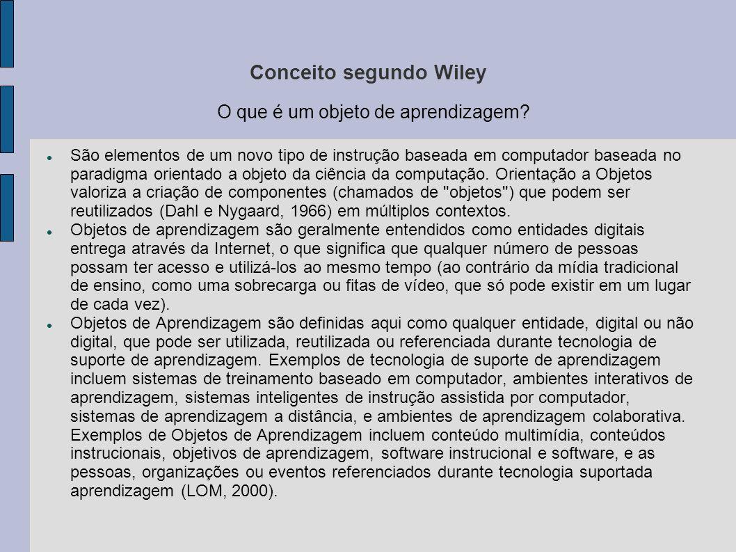 Conceito segundo Wiley