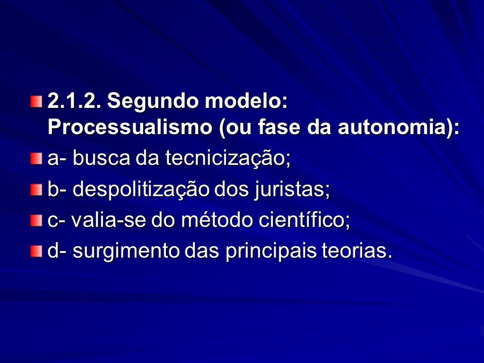 2.1.2. Segundo modelo: Processualismo (ou fase da autonomia):