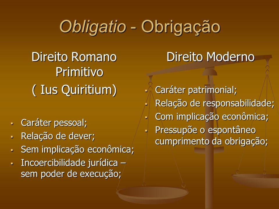 Direito Romano Primitivo