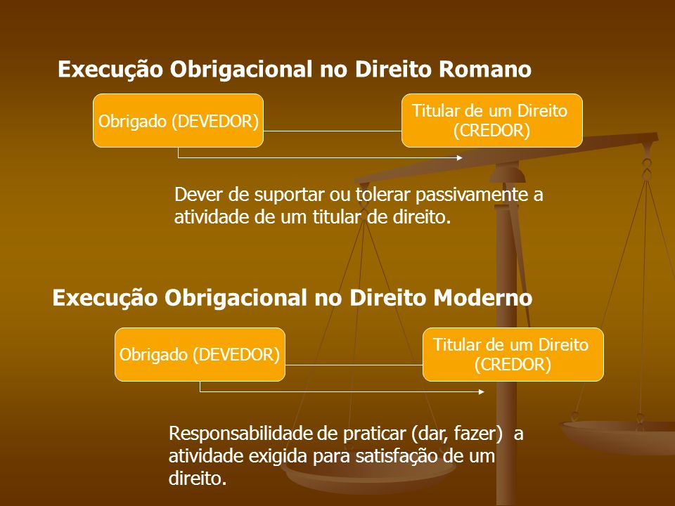 Execução Obrigacional no Direito Romano