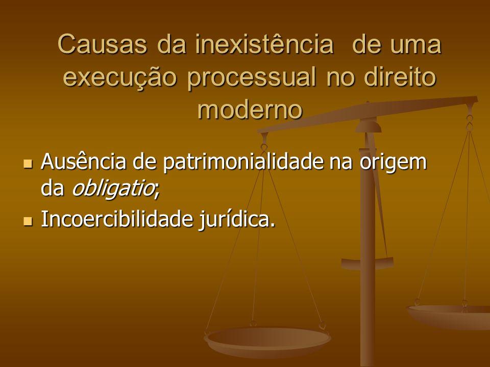 Causas da inexistência de uma execução processual no direito moderno