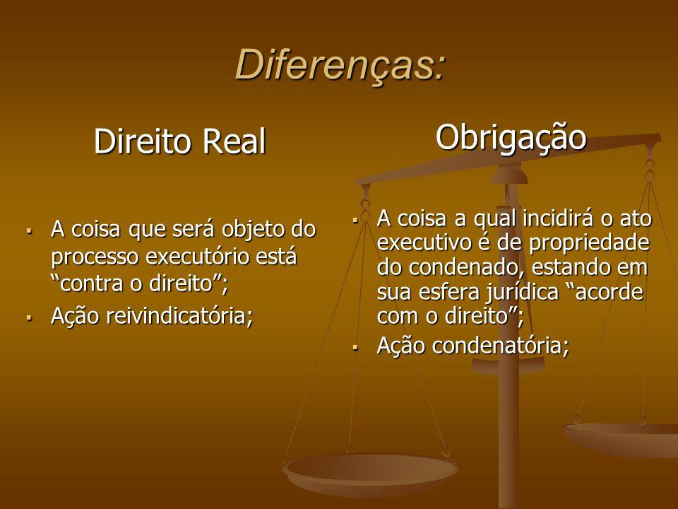 Diferenças: Direito Real Obrigação