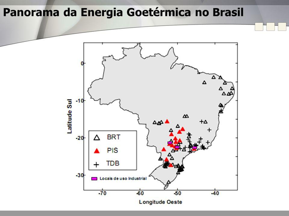 Panorama da Energia Goetérmica no Brasil