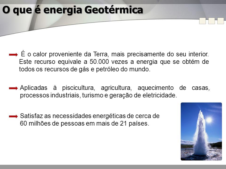 O que é energia Geotérmica