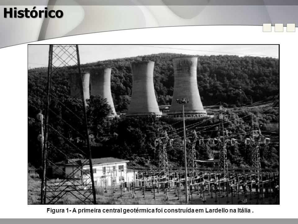 Histórico Figura 1- A primeira central geotérmica foi construída em Lardello na Itália .