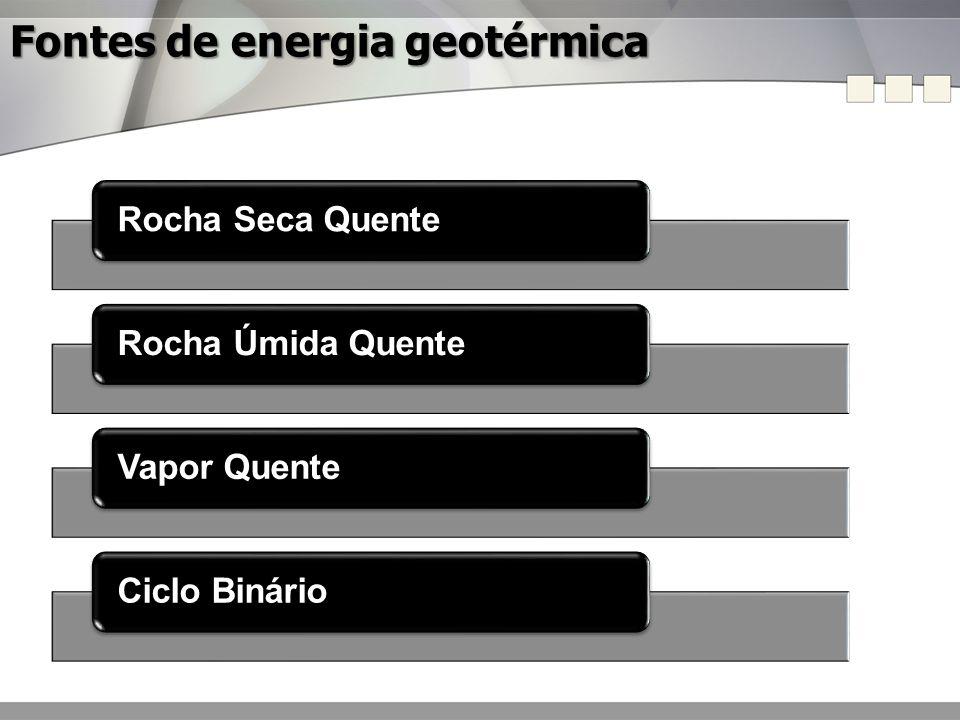 Fontes de energia geotérmica