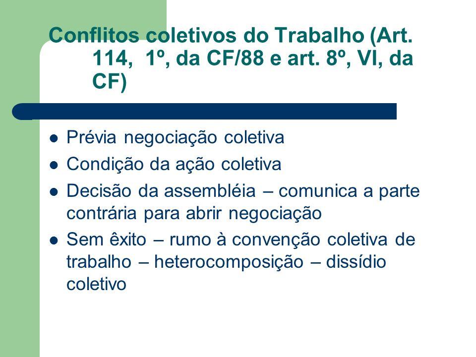Conflitos coletivos do Trabalho (Art. 114, 1º, da CF/88 e art