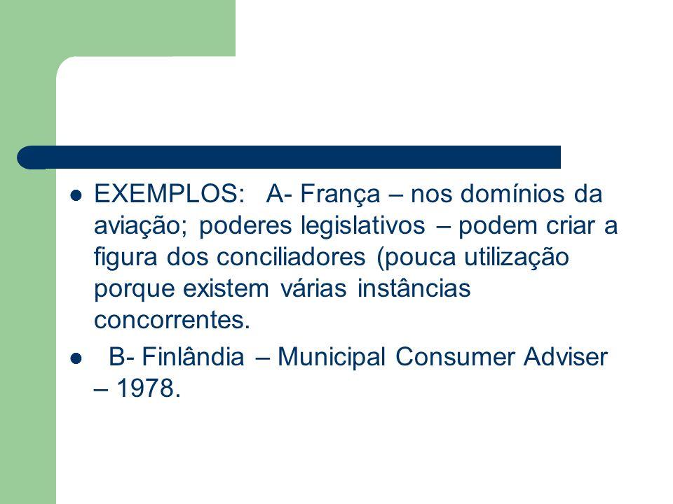 EXEMPLOS: A- França – nos domínios da aviação; poderes legislativos – podem criar a figura dos conciliadores (pouca utilização porque existem várias instâncias concorrentes.