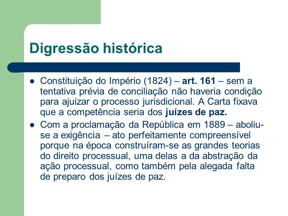 Digressão histórica
