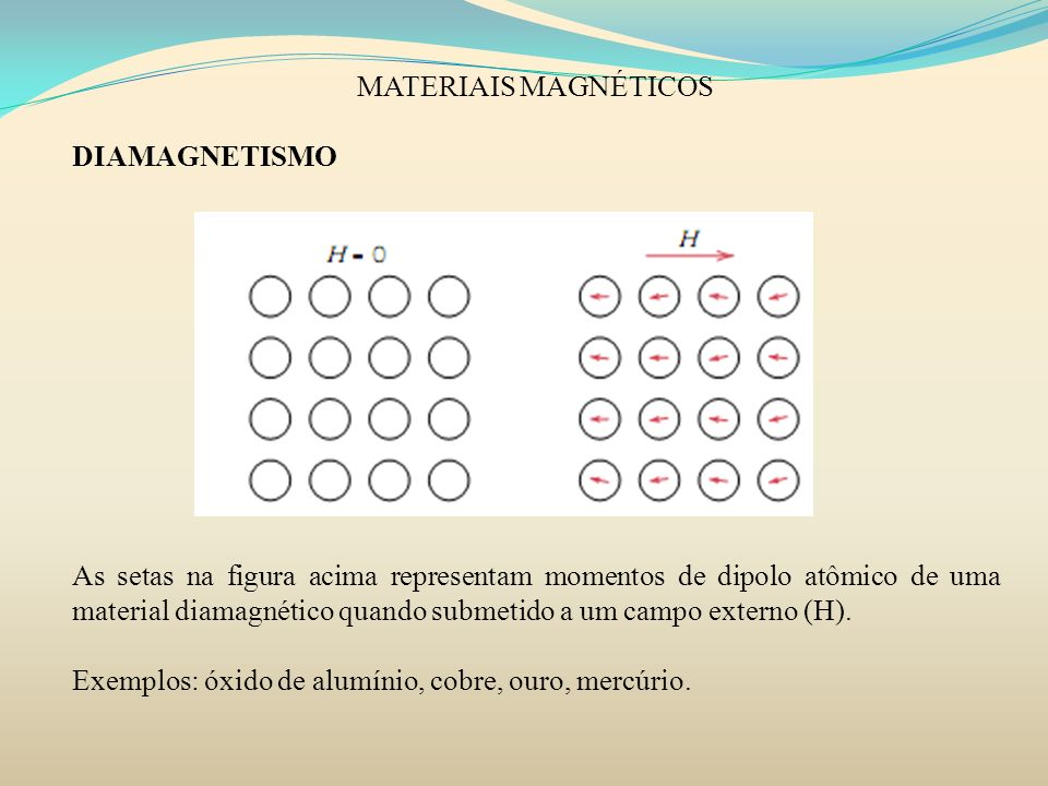 MATERIAIS MAGNÉTICOSDIAMAGNETISMO.