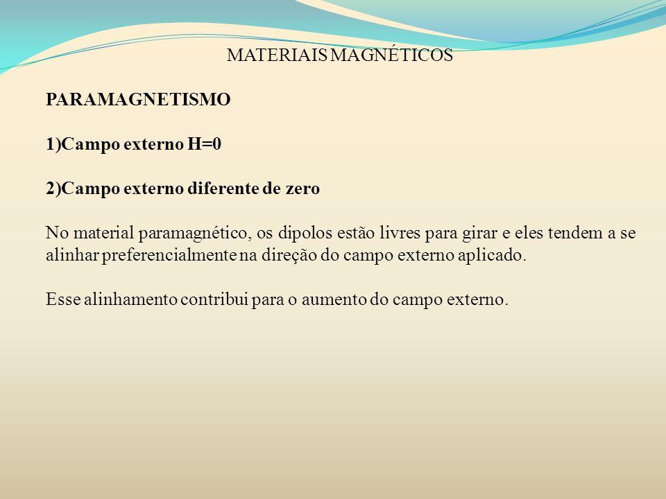 MATERIAIS MAGNÉTICOSPARAMAGNETISMO. Campo externo H=0. Campo externo diferente de zero.