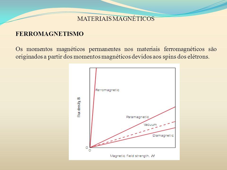 MATERIAIS MAGNÉTICOSFERROMAGNETISMO.