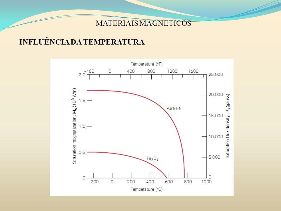 MATERIAIS MAGNÉTICOS INFLUÊNCIA DA TEMPERATURA