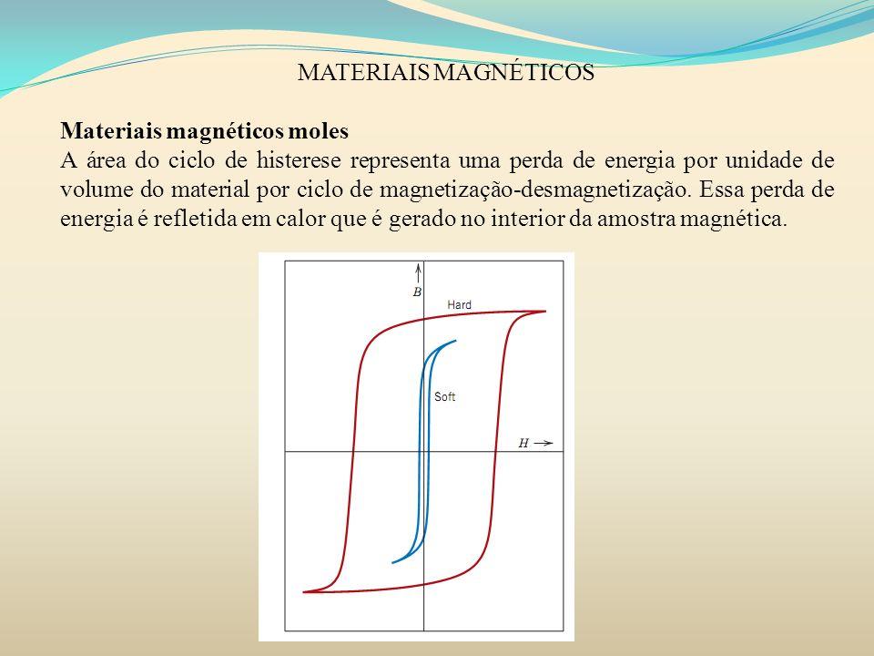 MATERIAIS MAGNÉTICOS Materiais magnéticos moles.