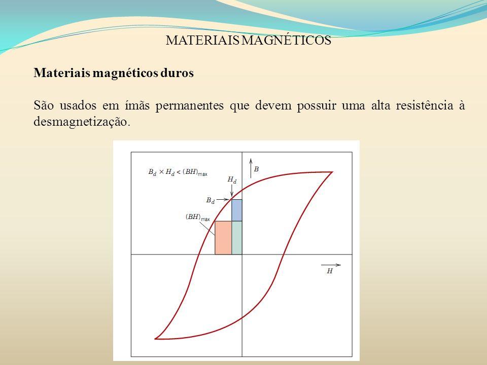 MATERIAIS MAGNÉTICOS Materiais magnéticos duros.