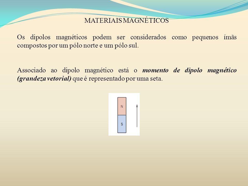 MATERIAIS MAGNÉTICOS Os dipolos magnéticos podem ser considerados como pequenos ímãs compostos por um pólo norte e um pólo sul.