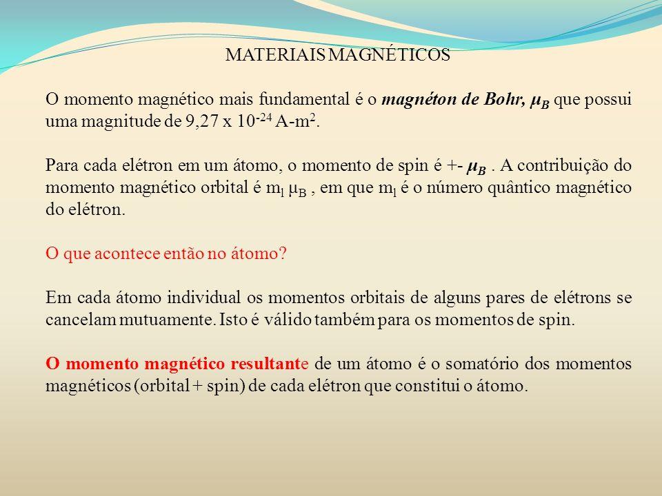 MATERIAIS MAGNÉTICOS O momento magnético mais fundamental é o magnéton de Bohr, μB que possui uma magnitude de 9,27 x 10-24 A-m2.