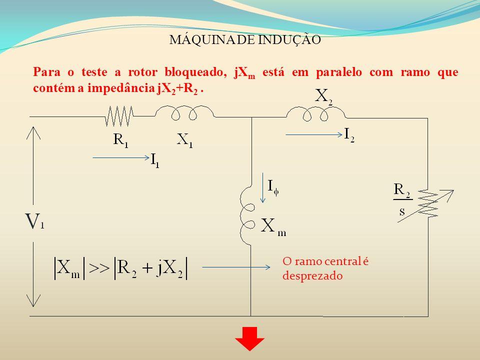 MÁQUINA DE INDUÇÃO Para o teste a rotor bloqueado, jXm está em paralelo com ramo que contém a impedância jX2+R2 .