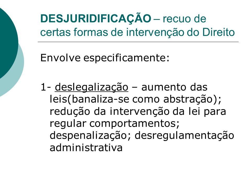 DESJURIDIFICAÇÃO – recuo de certas formas de intervenção do Direito