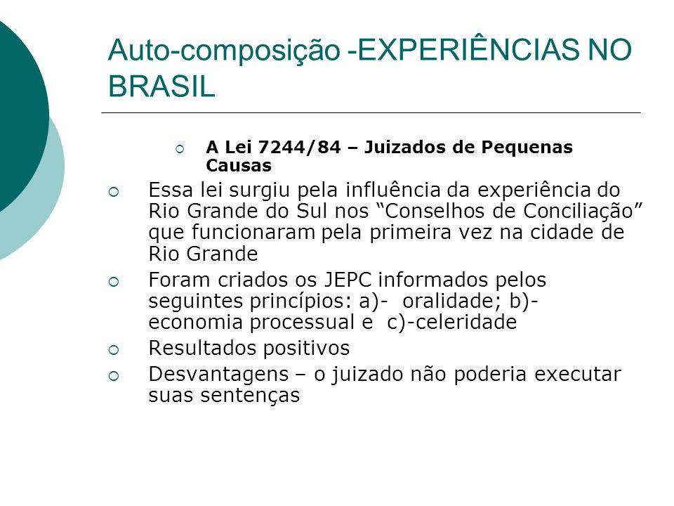 Auto-composição -EXPERIÊNCIAS NO BRASIL